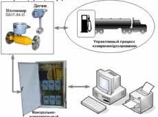 Система измерения массы и объема СИМОН-1  запросить стоимость