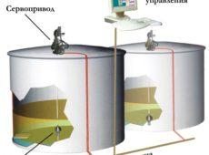 Система измерения массы и объема СИМОН-2  запросить стоимость