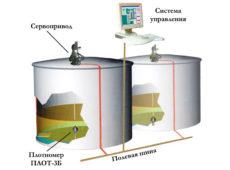 Система измерения массы и объема нефтепродуктов в вертикальных резервуарах СИМОН-2  запросить стоимость