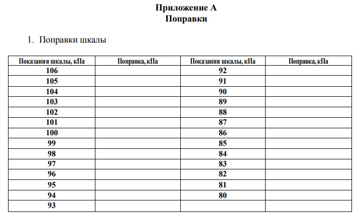 Барометр БАММ-1 метеорологический  запросить стоимость