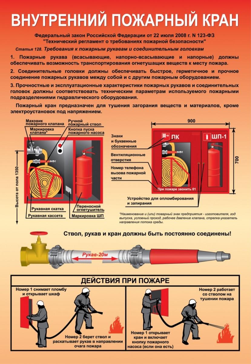 Клапан пожарный чугунный РПТК-2 угловой 125° (муфта-цапка)  запросить стоимость