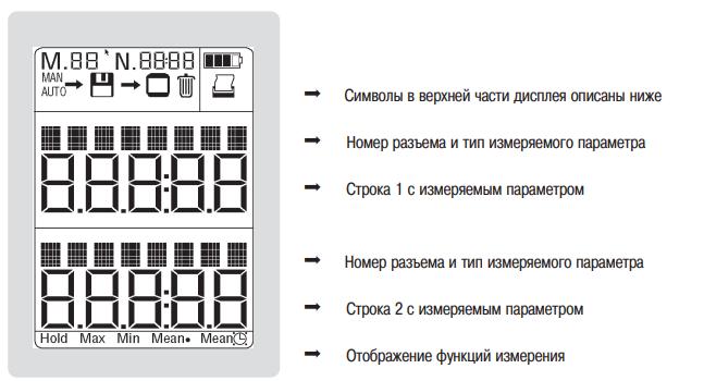 Testo 445 - прибор для систем ОВК  запросить стоимость