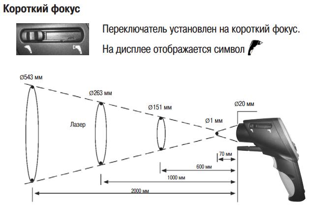 Testo 845 - сo встроенным модулем влажности  запросить стоимость