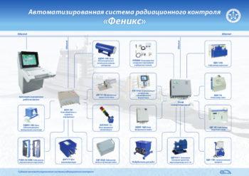 Автоматизированная система радиационного контроля «Феникс»  запросить стоимость