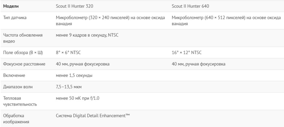 Тепловизор Scout II Hunter 320  запросить стоимость