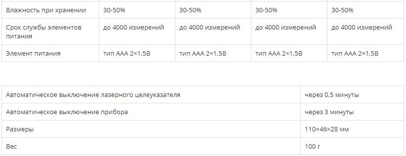 Лазерный дальномер СЕМ LDM-100H  запросить стоимость