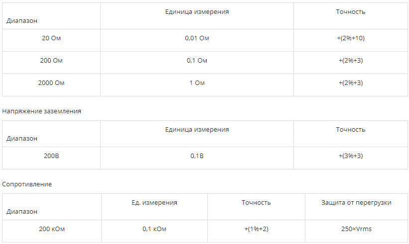 ЦИФРОВОЙ МЕГАОММЕТР СЕМ DT-5300B  запросить стоимость